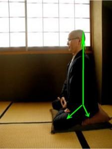 zazen-zen-rinnou-net